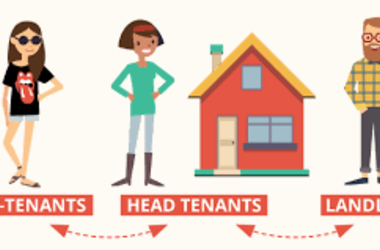 Sub Tenancy, Tenancy, Landlord